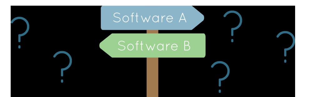 FI Chosing software